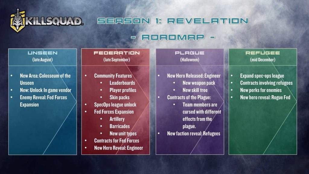 La Roadmap de Killsquad